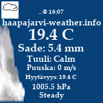 Current Weather Conditions in Haapajärvi, Finland